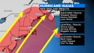 Tropical Storm Isaias Rocks Northeast New England