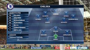 Super Cup 2021: Chelsea Predicted Lineup 3-4-3, vs Villarreal, Team News